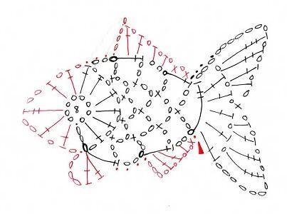 CROCHET PATTERNS FISH « CROCHET PATTERNS