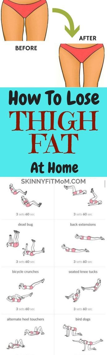 10 Best Exercises To Lose Thigh Fat Fast At Home | Rutinas