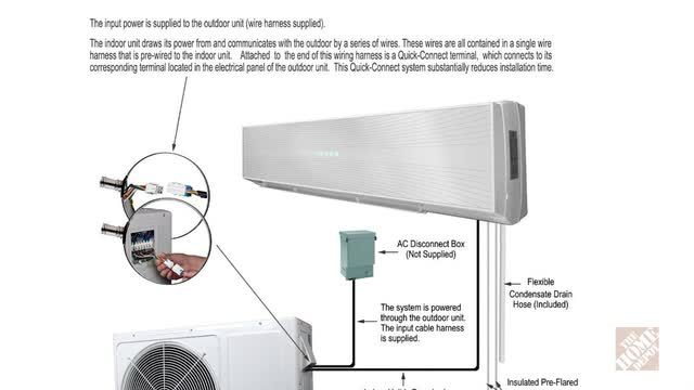 Ramsond 24 000 Btu 2 Ton Ductless Mini Split Air Conditioner And Heat Pump 220v 60hz 74gw2 The Home Depot In 2020 Heat Pump Ductless Mini Split Heat Pump System