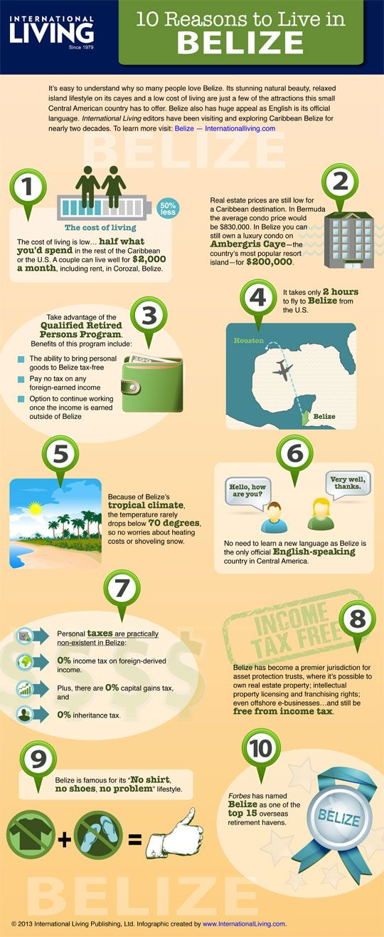 The Ultimate Guide to Belize Retirement | Belize Tourism & Travel Guide