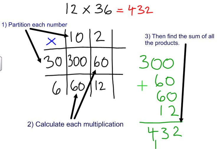 Multiplication Worksheets multiplication worksheets using grid – Grid Multiplication Worksheets
