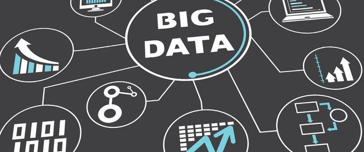 Beytullah Güneş | Kişisel Blog: Big Data Büyük Veri Nedir