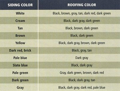 home siding color combination photos diagram of house and roof color combinations vinyl. Black Bedroom Furniture Sets. Home Design Ideas