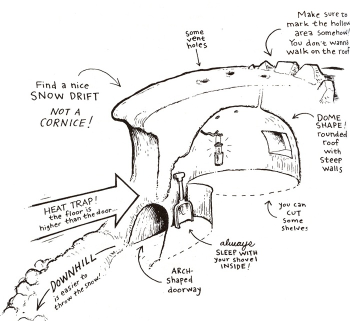 How To Build A Snow Cave: Kiico Water Softener Parts Diagram At Johnprice.co