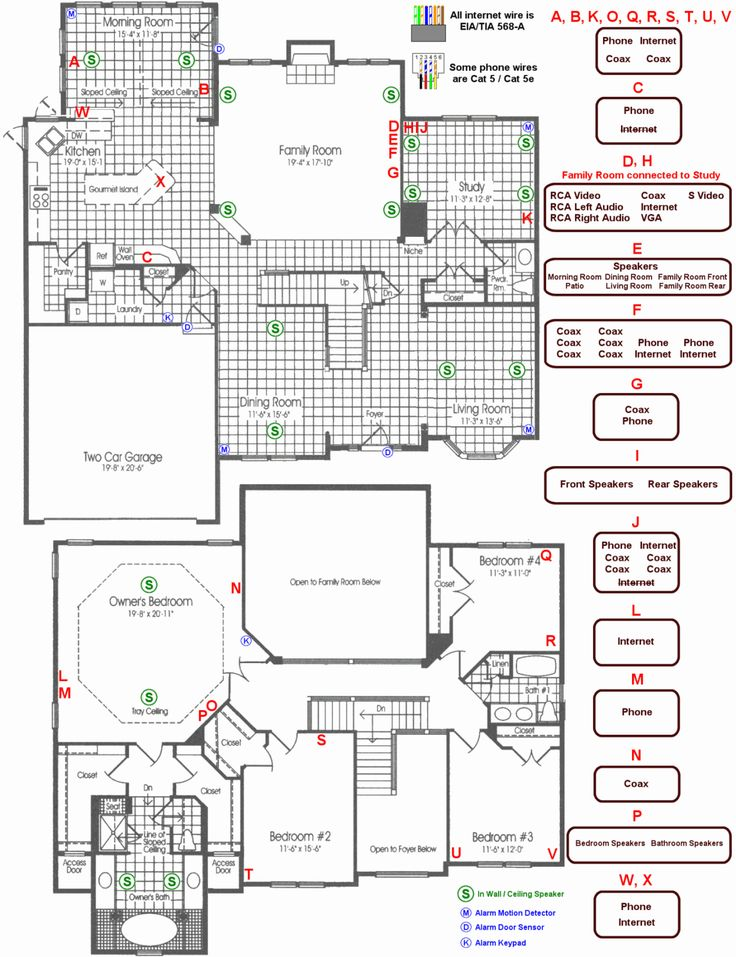House Wiring Diagram In India Schematics And Diagrams | Cool ideas | Electrical diagram, House