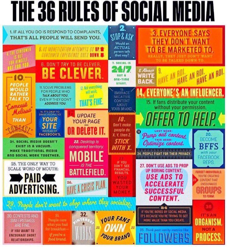 36 rules of social media - Condorsocial