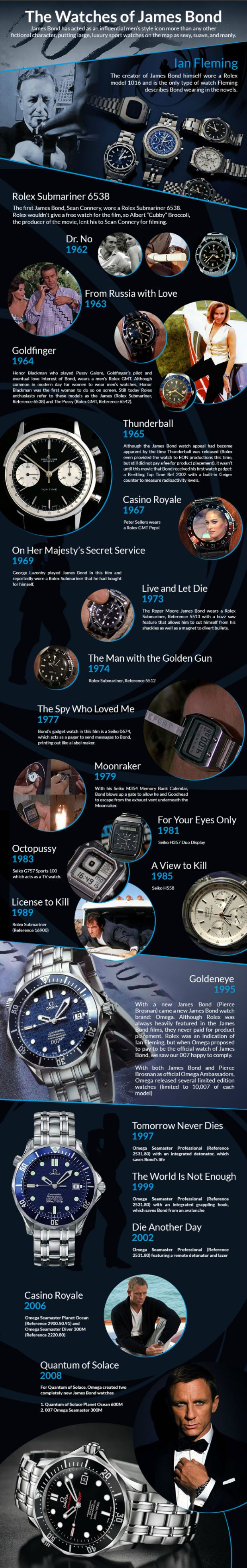 james bond watches infographic