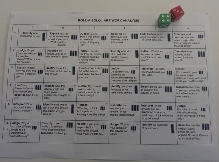 """Franda Zondagh on Twitter: """"Designed a """"Roll a Solo"""". Students working in small groups to analyse artworks. The dice determine your questions @RJHSHamilton @arti_choke https://t.co/jyxRxxAofp"""""""