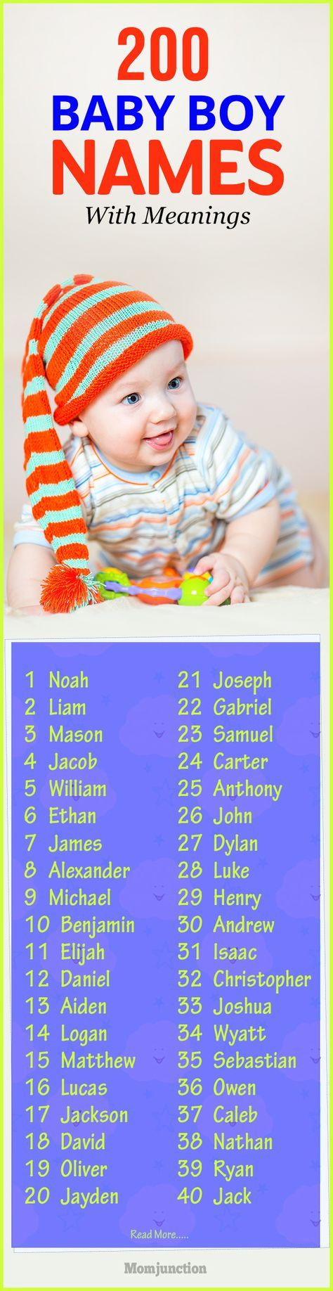 200 Most Popular Baby Boy Names With Meanings