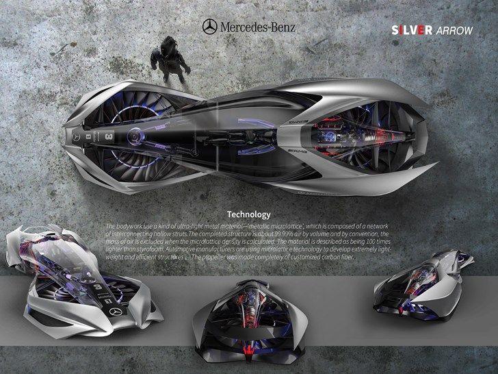 Car Design Awards China 2016 Wang Shihan 王诗涵 Best Luxury ...