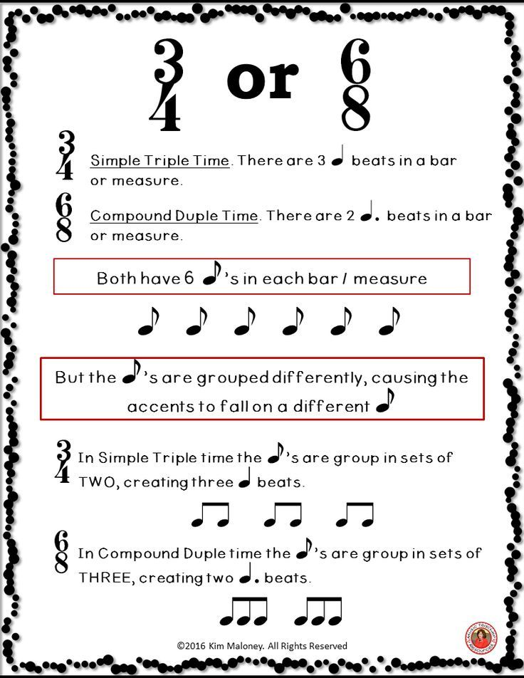 Download from the Free Resource Library for music teachers.  ♫ CLICK through to read more or save for later!   ♫