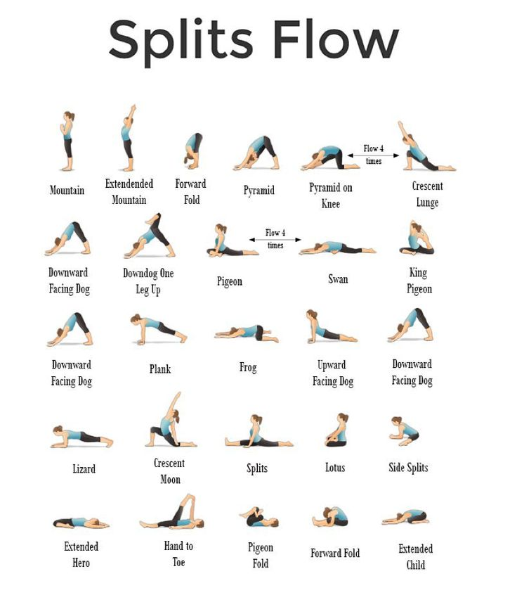 Do you want to get into splits this year? Then start using my Splits Flow! I just uploaded it to my blog Practice it at least 3-4 times a week and take photos every few weeks to see how much you're progressing if you want to share use.