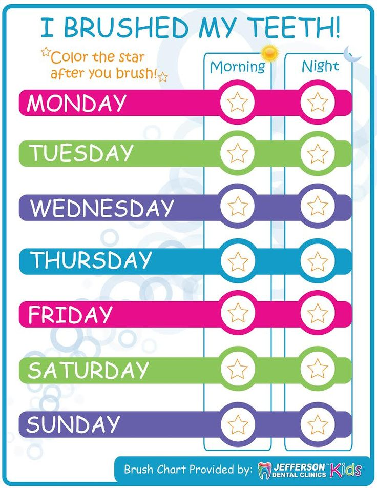 Divine image throughout printable tooth brushing charts
