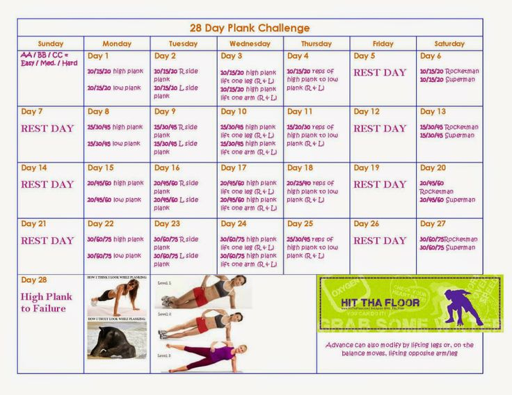 28 day plank challenge - HitThaFloor | Workouts that look ...