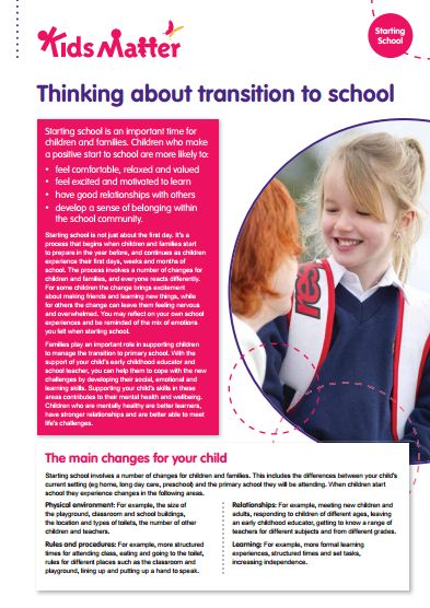 Transition to school.  Early childhood education. Information sheet