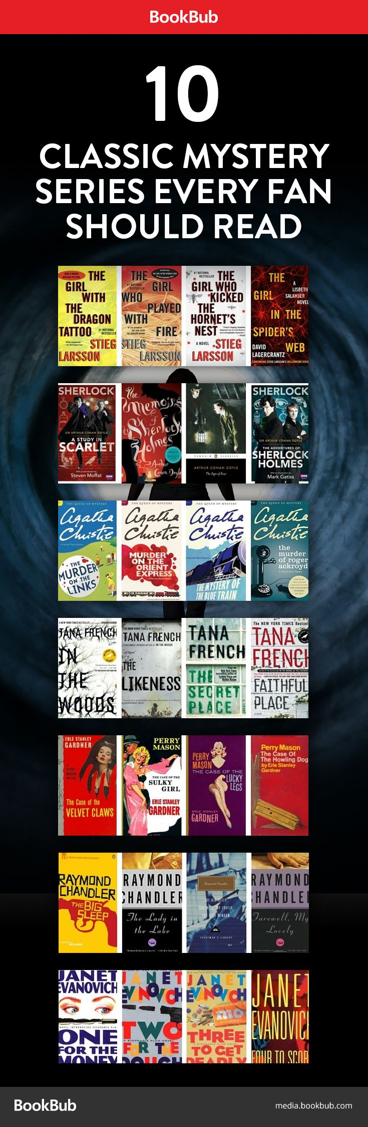 Agatha Christie, Janet Evanovich, Alexander McCall Smith and more! Check out our mystery series superlatives and add your own.