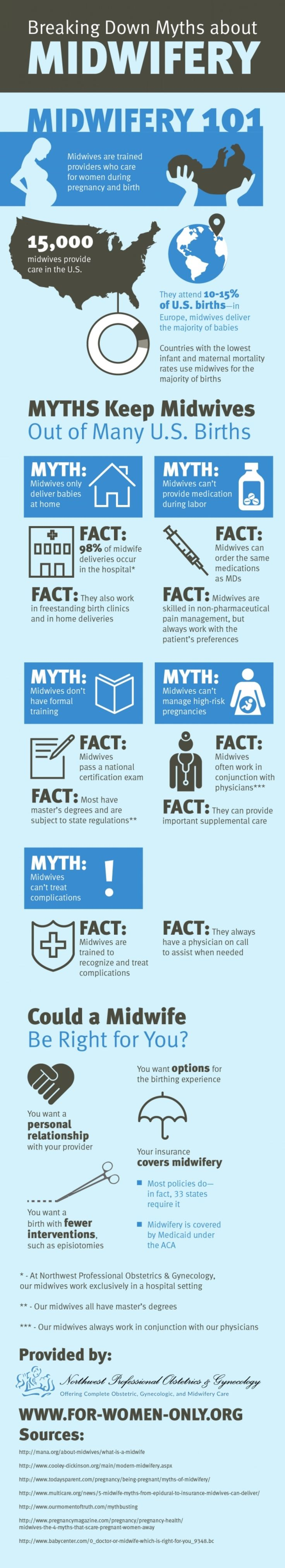 Breaking Down Myths about Midwifery Infographic