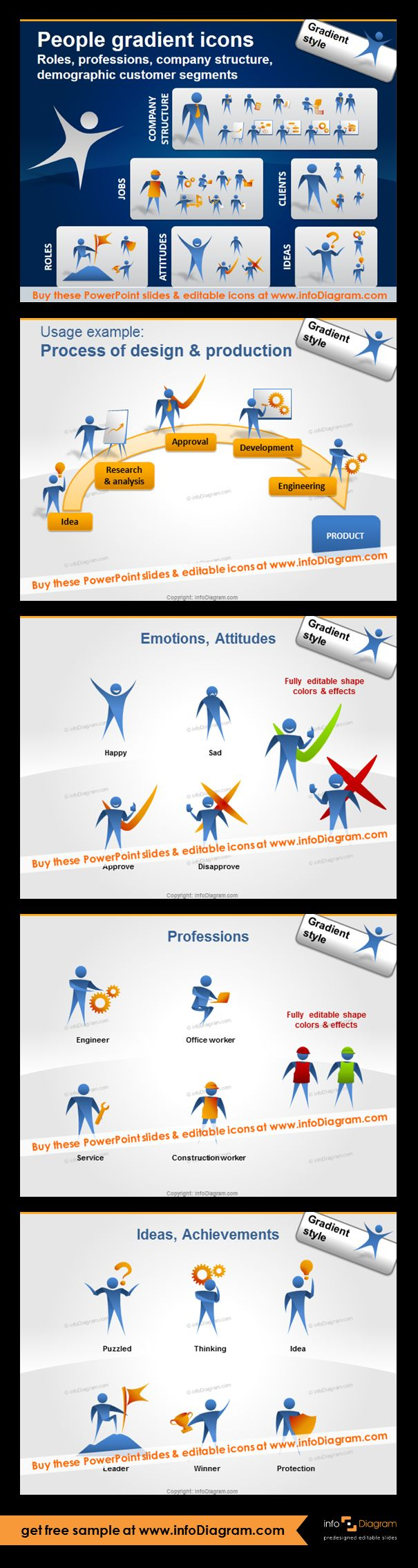 Editable gradient icons of various people roles and emotions for enhancing PowerPoint presentations. Illustration schema of design and production process. Jobs and professions: engineer, office worker, service, construction worker, doctor, pharmacist, packaging, delivery man. People Emotions and attitudes: happy man, sad man, approving person, acceptance, disaproval, rejecting person. Fully editable color, filling and size in PowerPoint.