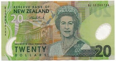 New Zealand dollar to US Dollar cash converter