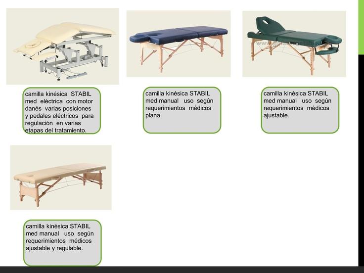 Gran variedad de camillas, consulta por stocks    svidal@wells.cl