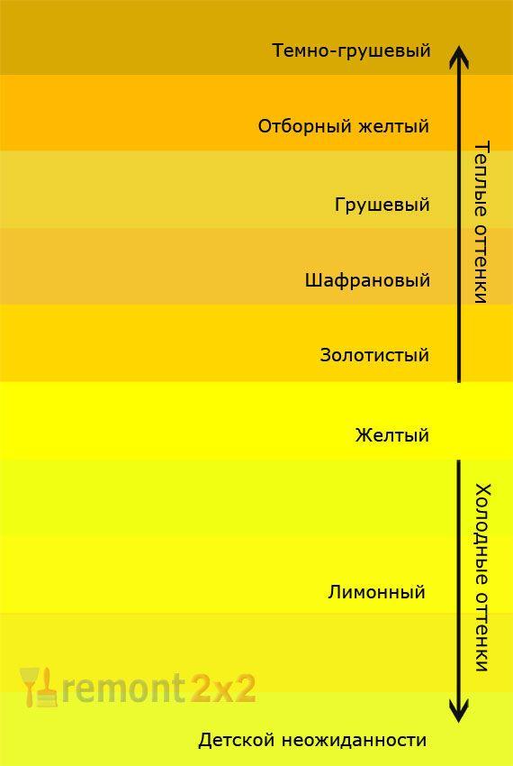Теплые и холодные оттенки желтого цвета