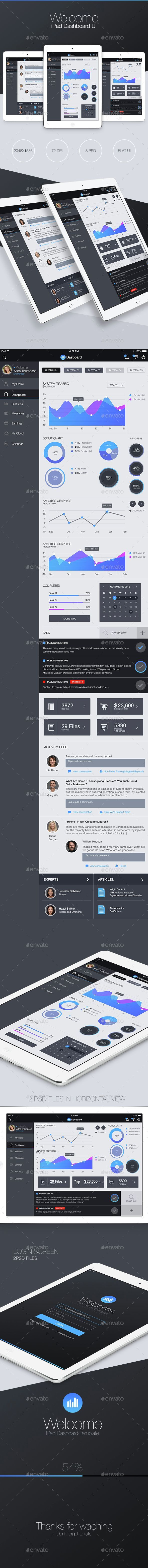 iPad Dashboard UI (User Interfaces). If you like UX, design, or design thinking, check out theuxblog.com