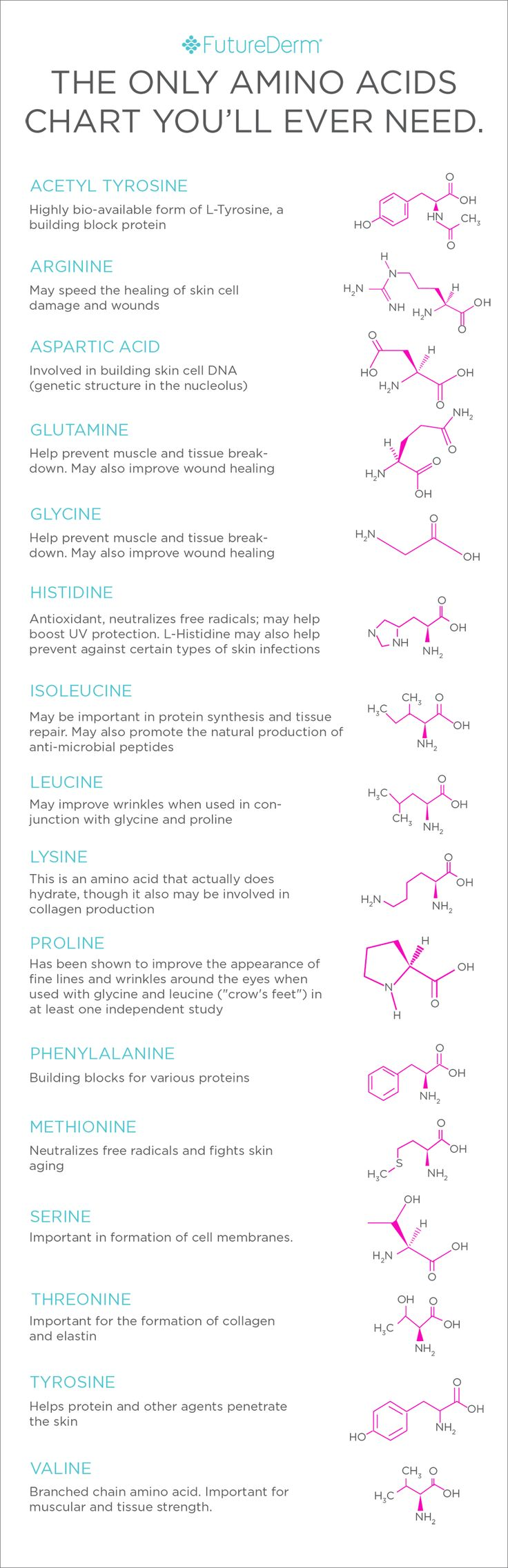 Do Amino Acids Actually Do Anything in Skin Care