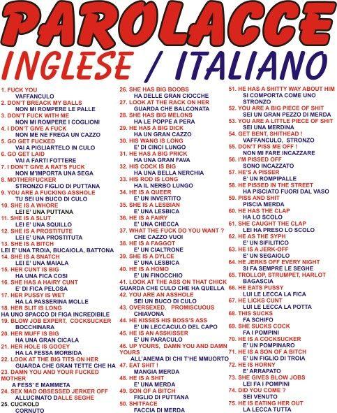 Parolacce Inglese/Italiano