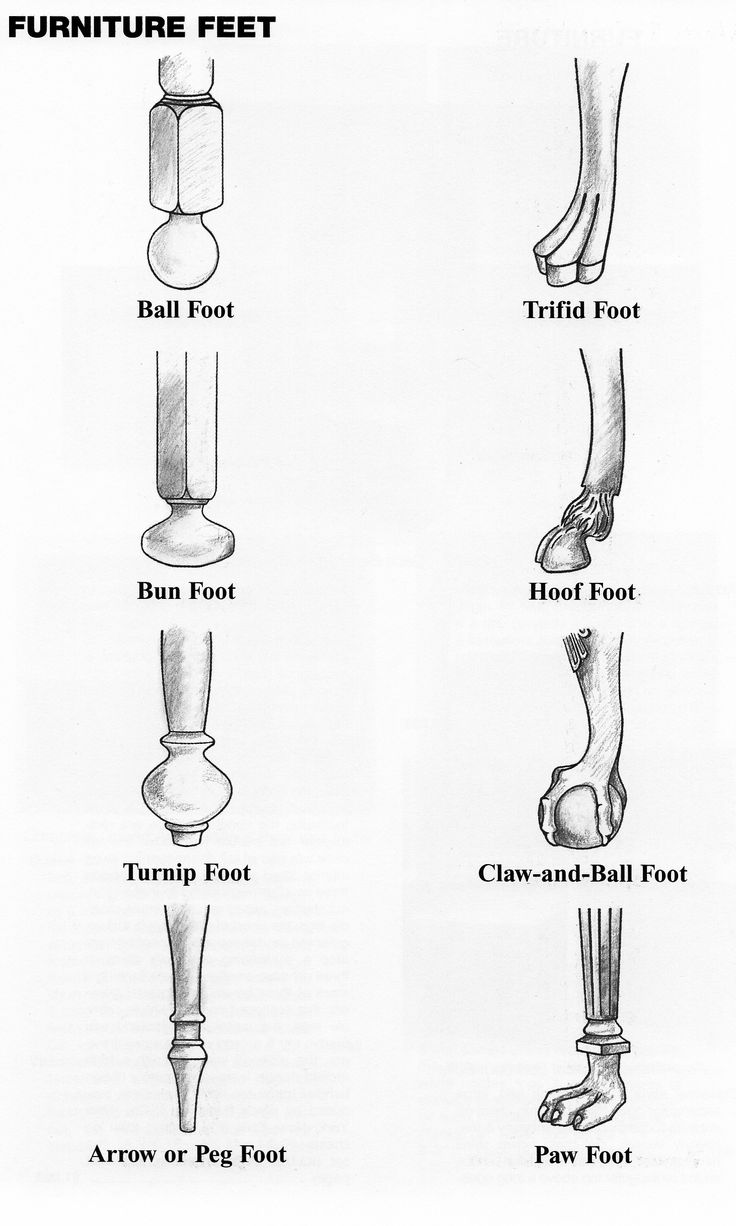 Diagrams of furniture feet.