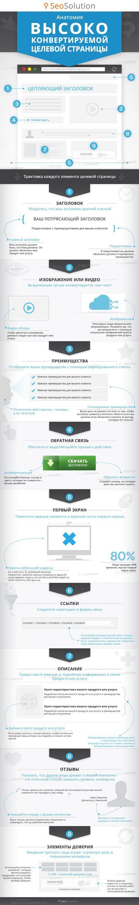 Инфографика: повышаем конверсию лендинга https://seosolution.ua/blog/infographics/high-converting-landing-page-infographics.html #SeoSolution #seo #smm #blog #marketing #web #it #kharkov #сео #смм #продвижение #бизнес #реклама #сайт #харьков #оптимизация