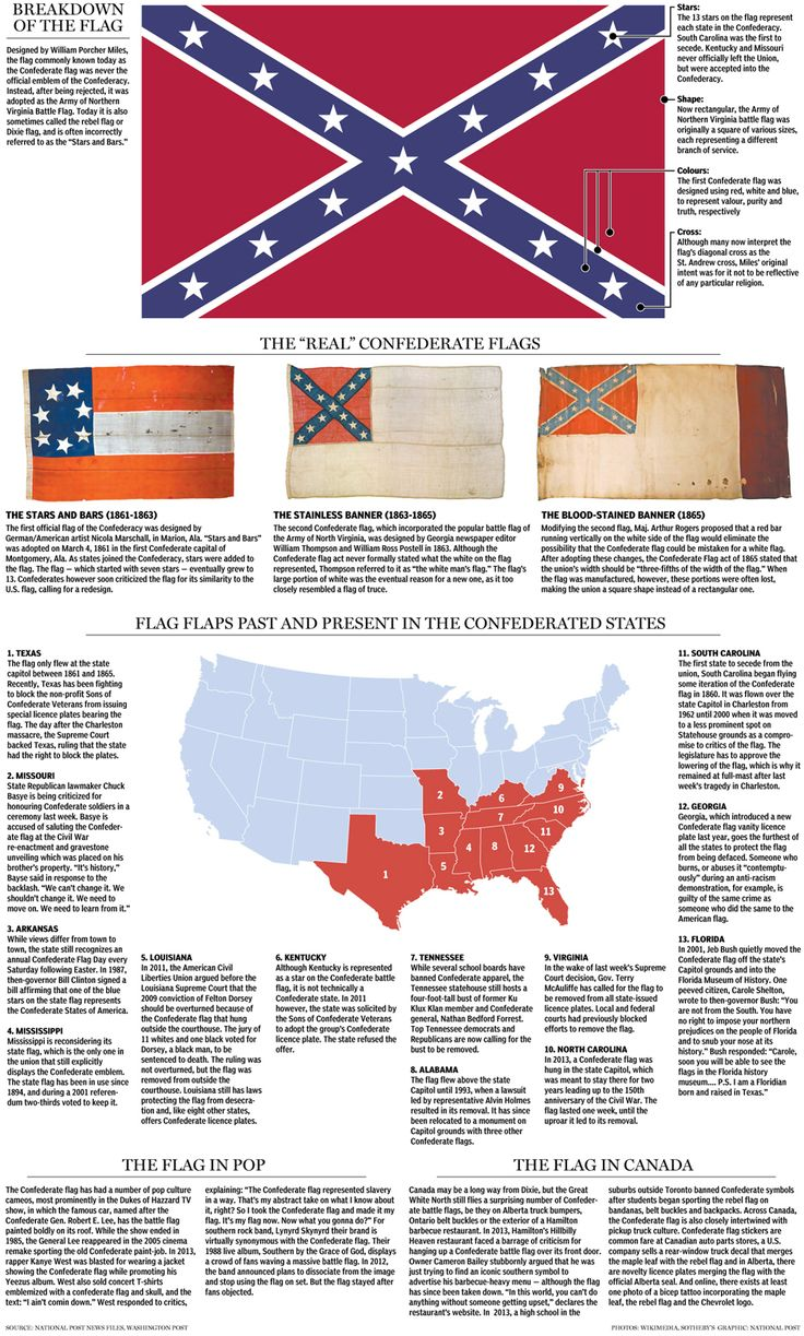 Confederate-flag-940. Read and learn you ignorant people of the left. Shame on South Carolina for taking down this flag. It's a disgrace.