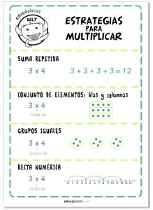 Estrategis para las tablas de multiplicar con Kely