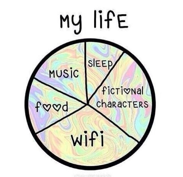Exact categories of my life but not exactly the right size, almost perfect though