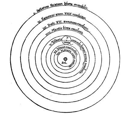 Nicolas Copernic et Isaac Newton
