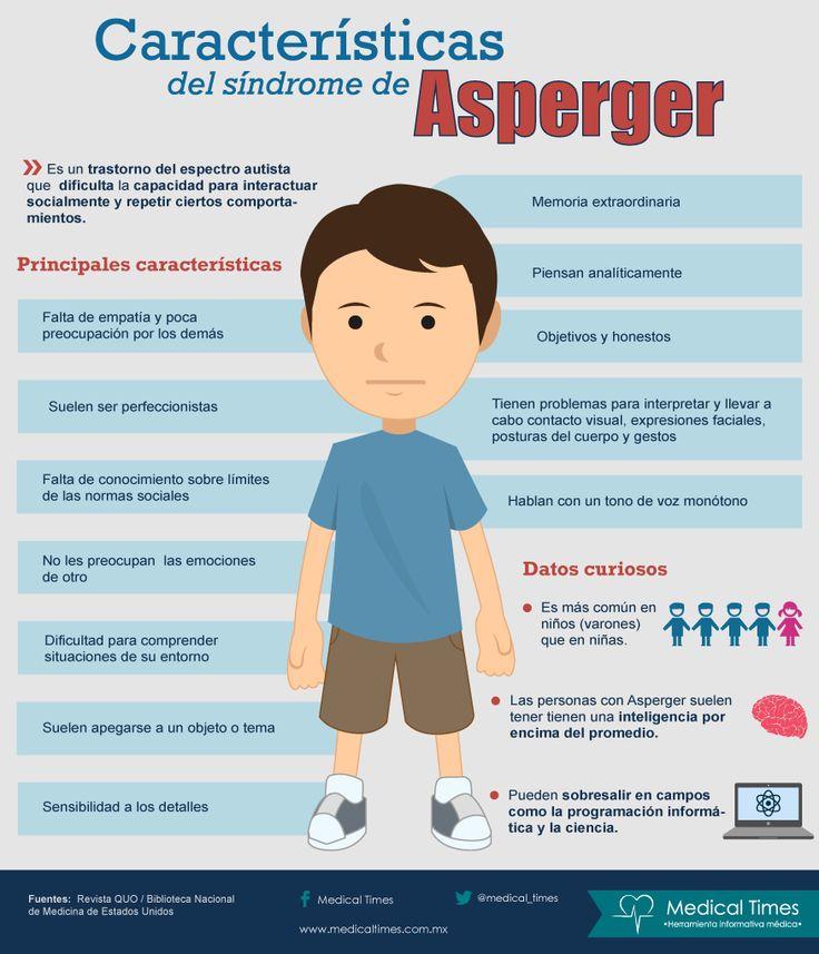 Características del Síndrome de Asperger, Infografía de Medical Times