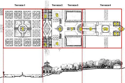 Redes Urbanas: Villa Lante (Vignola) e Villa Rotonda (Palladio): Sementes de italianos para os jardins clássicos franceses e jardins Inglês paisagísticos.