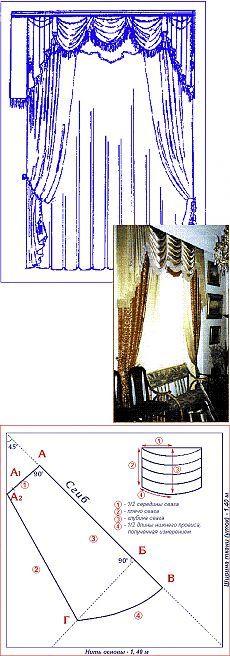 Выкройки для всех видов штор, часть 3, Сваги, перекиды, ассиметричные сваги и т.д. - Пошив штор - Текстильный дизайн - Каталог статей - Дизайн, мебель, домашний уют, текстиль в интерьере