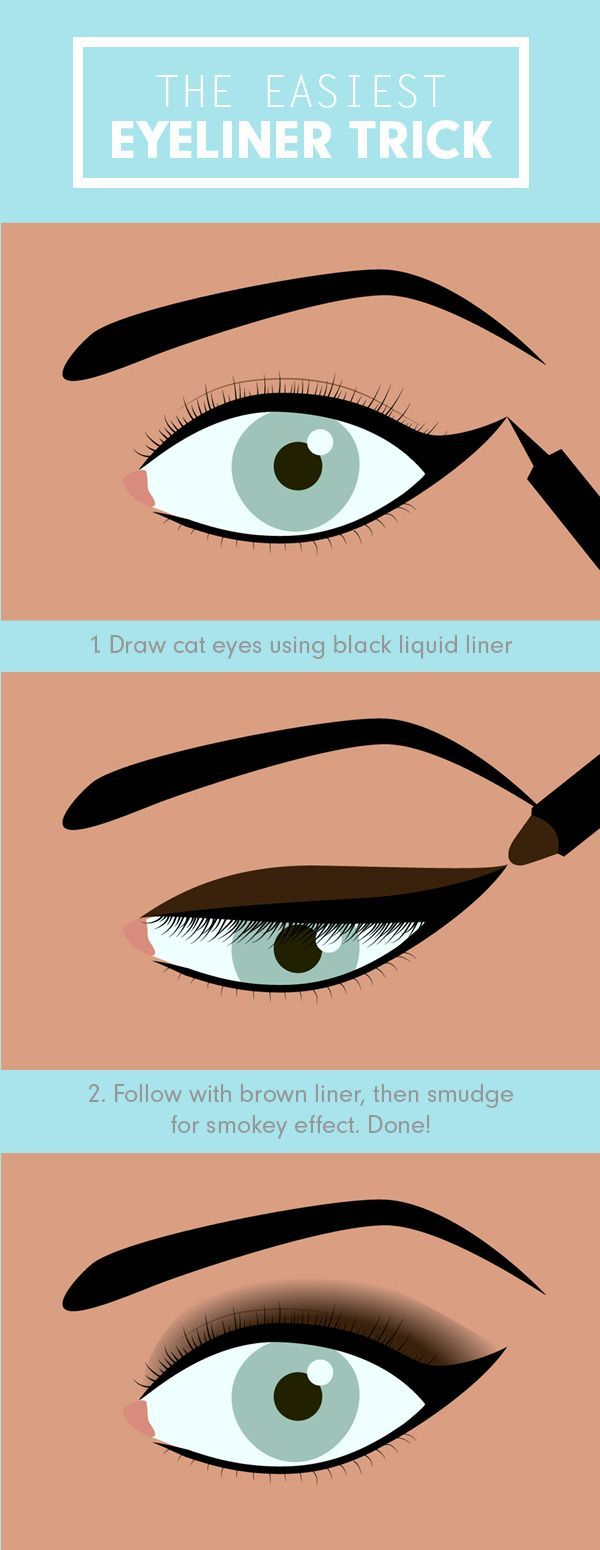 Eyeliner tricks and tips for big eyes. | http://makeuptutorials.com/makeup-tutorials-17-great-eyeliner-hacks/