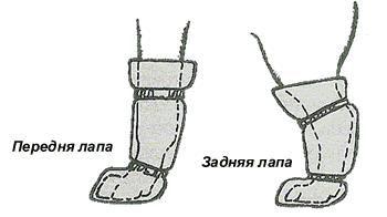 Как сделать обувь для собак выкройка
