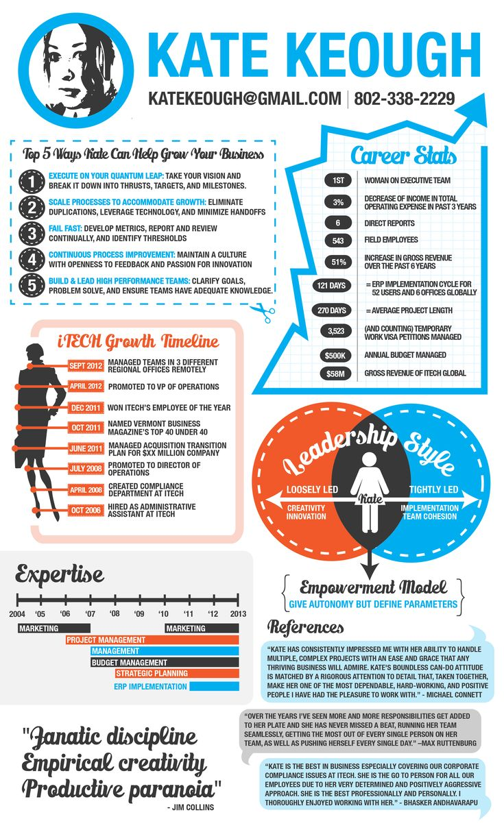 how to design an infographic resume