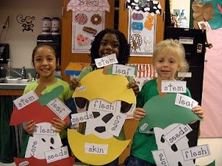 Peace, Love and Kindergarten: Kindergarten Fall Fun!