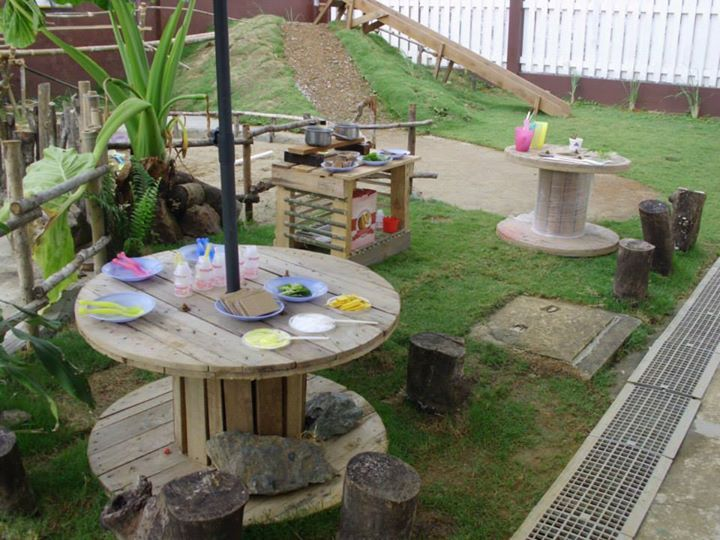 "Amazing outdoor area - images from Our Voices - All Rounders's ("",)"