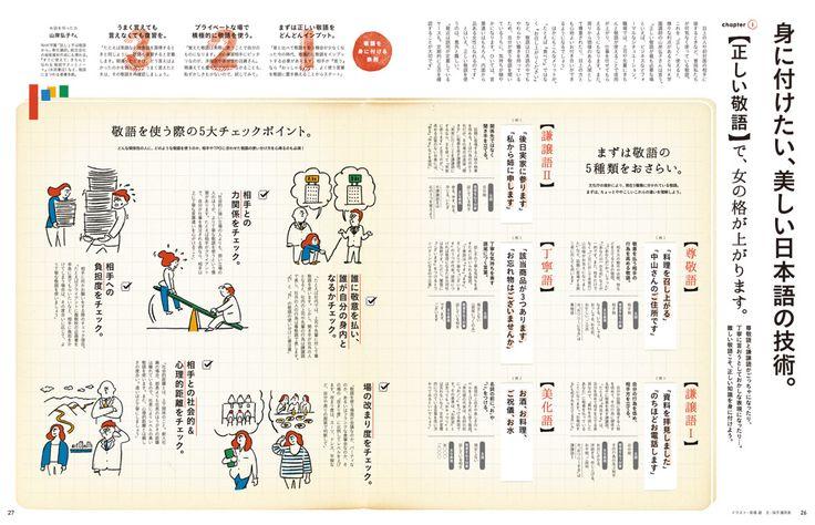 美しい日本語が私を変える。 - anan No. 1960 | アンアン (anan) マガジンワールド