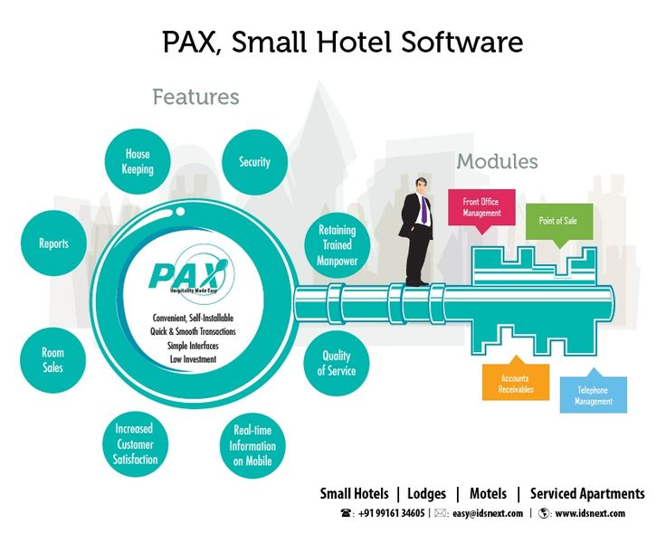 21 best hotel booking software images on pinterest for Grow room software