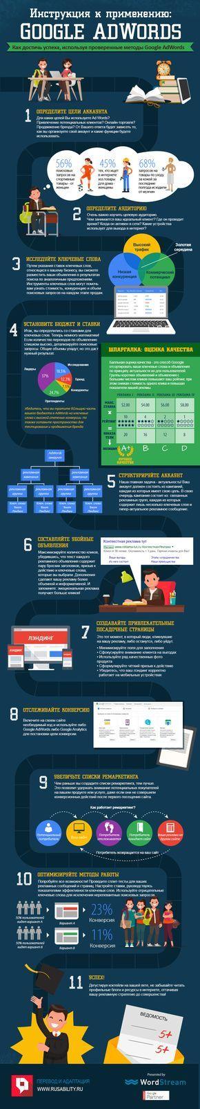 Google AdWords: инструкция к применению. Инфографика - Rusability