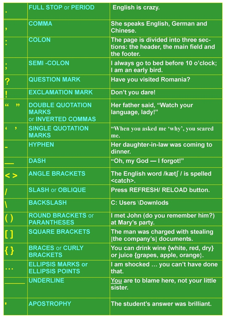 8 best gcse english language exam images on pinterest for Table 6 in as 3725