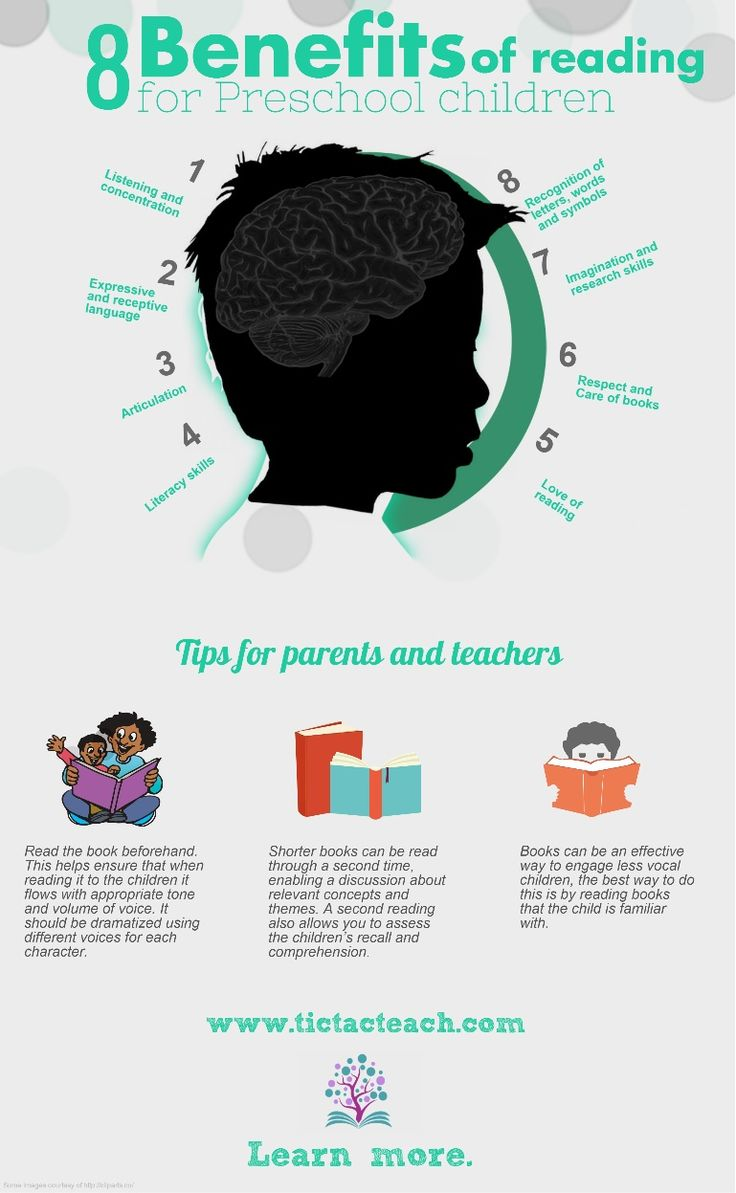 Books are the single most important aid for teachers, as well as parents, in guiding a child's learning. TicTacTeach is a place where teachers can come to shar…