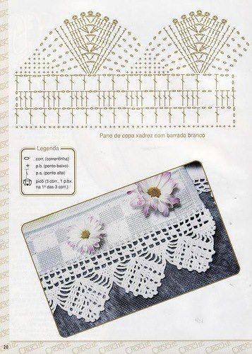 Letras e Artes da Lalá: barrado de crochê                                                                                                                                                                                 Mais