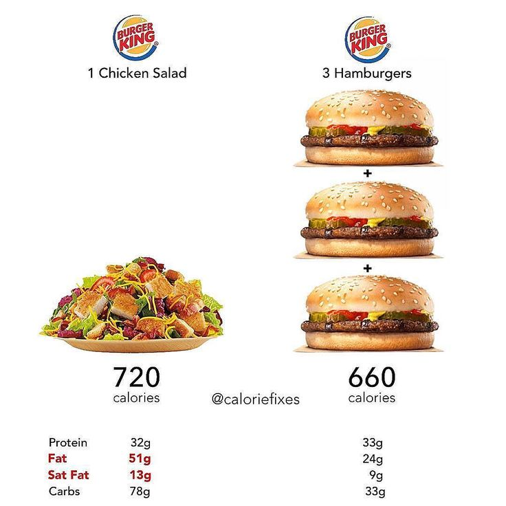 recipe: burger king veggie burger nutrition facts [17]