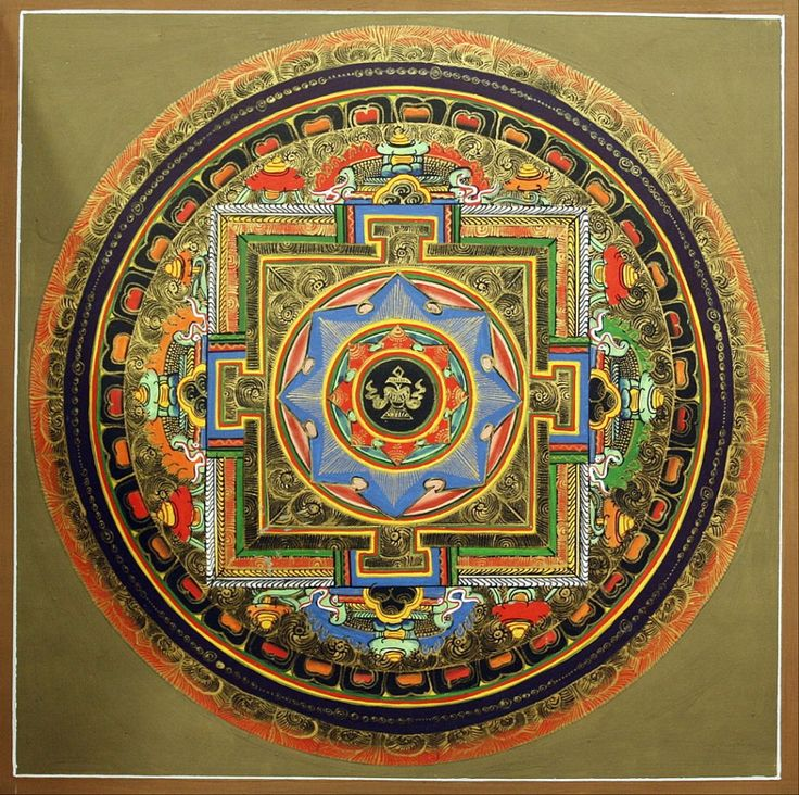 Tibetan Mandala | Tibetan Mandala Thangka Paintings